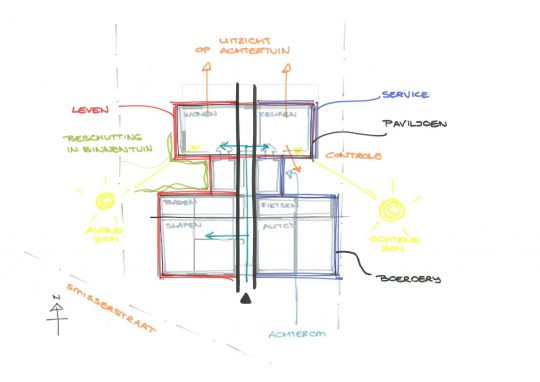 Gezinswoning met ongebruikelijke indeling, Nederweert - analyse ontwerp - BEELEN CS architecten Eindhoven