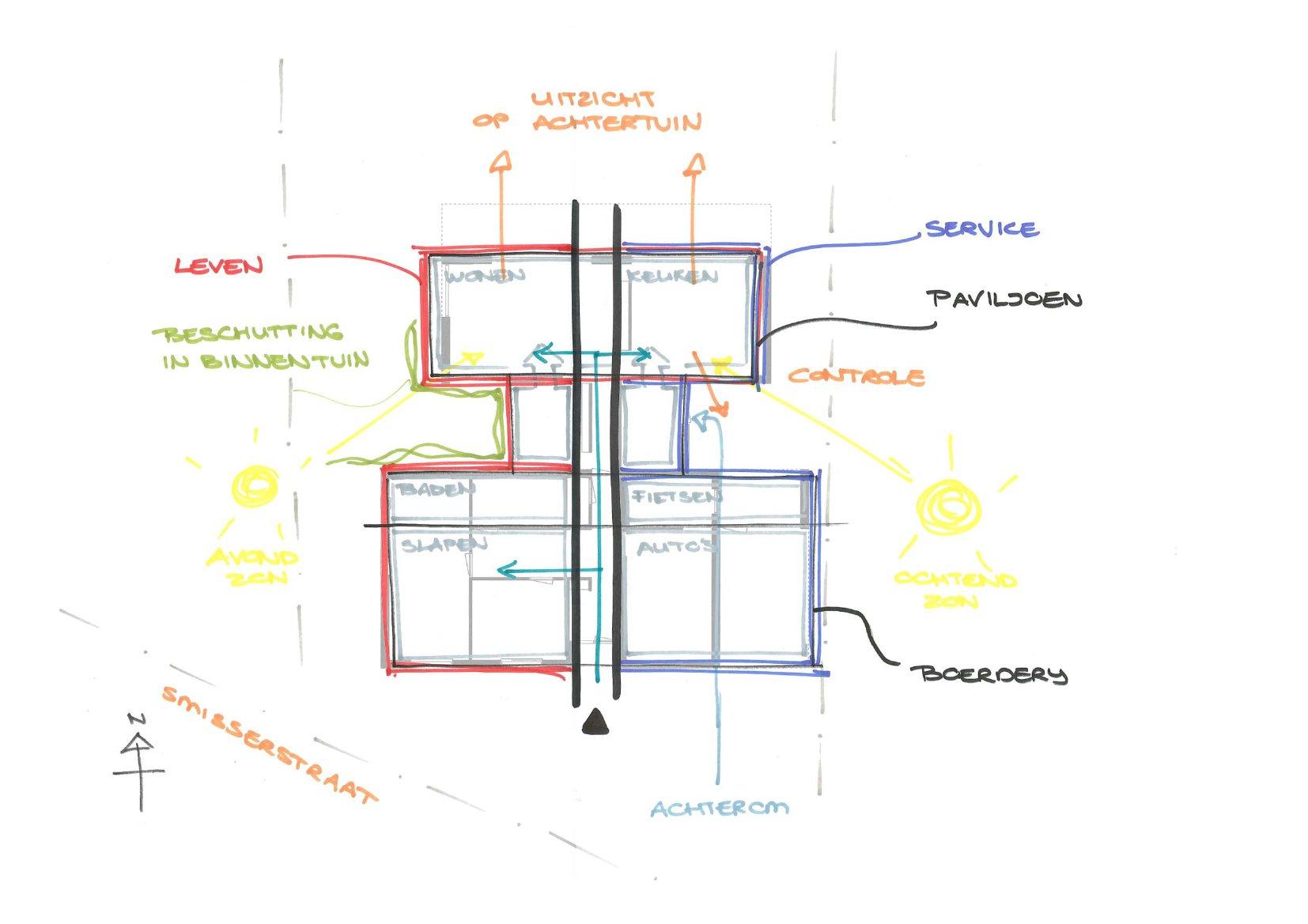 schema plattegrond en indeling - BEELEN CS architecten Eindhoven