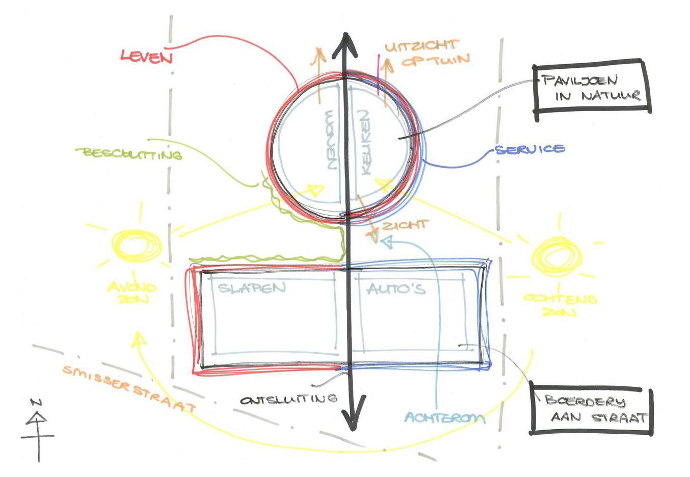 concept schets woning schema plattegrond - BEELEN CS architecten Eindhoven