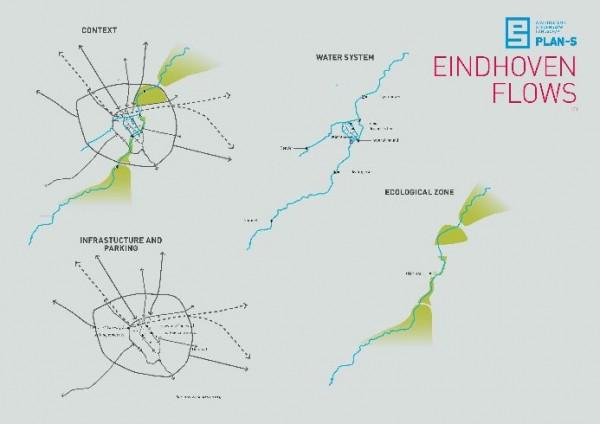 BEELEN CS architecten Eindhoven Pan-S concept voor Eindhoven Flows