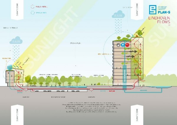 EINDHOVEN-FLOWS-PLAN-S-MAIL-1-3