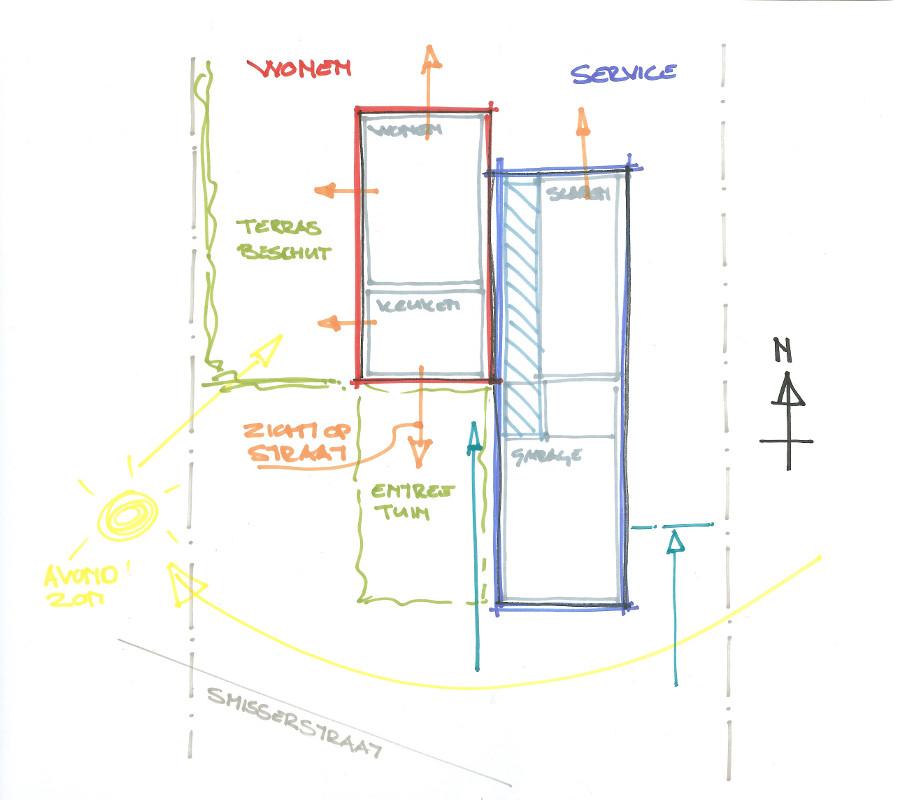 concept en ontwerpschets