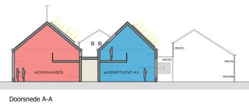 Studie inpassing woongroep in schoolgebouw - doorsnede AA - BEELEN CS architecten Eindhoven