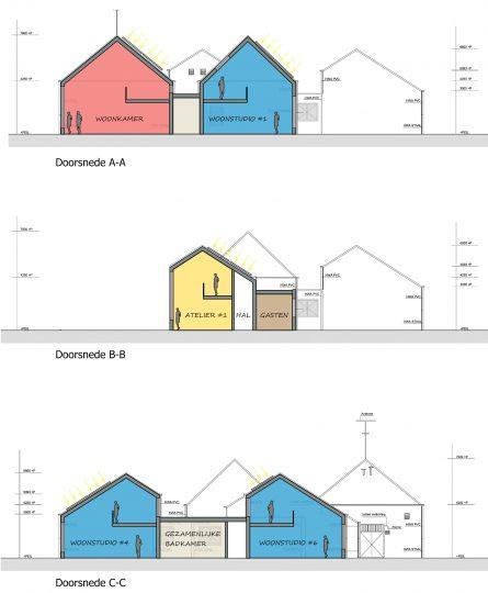 Studie inpassing woongroep in schoolgebouw - doorsnedes - BEELEN CS architecten Eindhoven