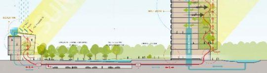 Plan S headafbeelding Beelen CS architecten bv